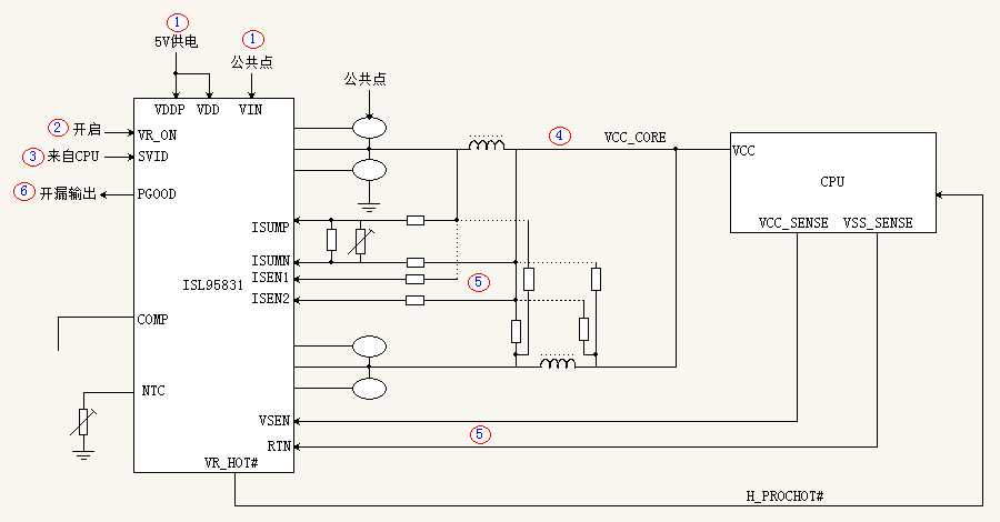 cpu供电电路维修讲解